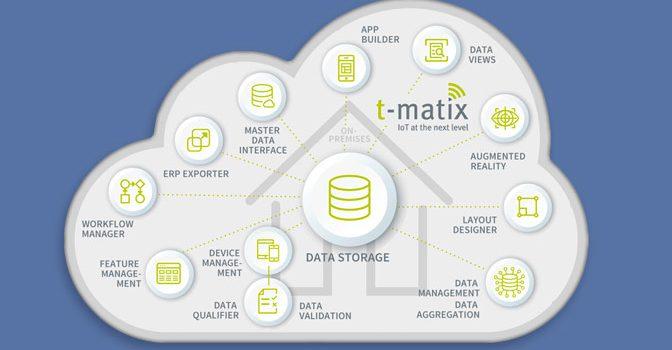 Kooperation mit t-matix