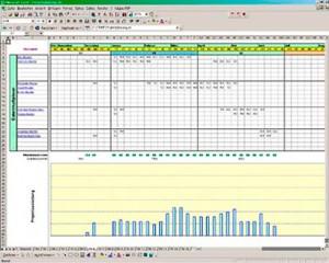 34 Suss Kapazitatsplanung Excel Vorlage Bilder 14